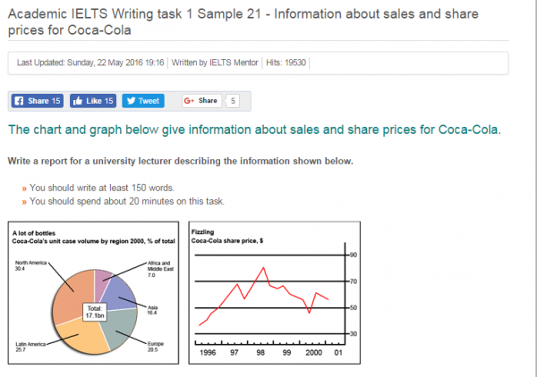 the charts below give information about Ielts academic writing is considered by many to be the most difficult part the chart and graph below give information about sales and share prices for coca-cola write a report for a university lecturer describing the information shown below.
