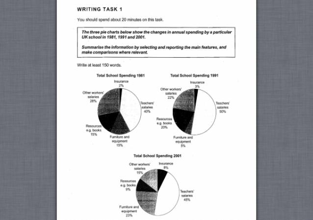 pie chart essay spm Ielts essays body urbanization how was your holiday essay lawyer the haunted house essay experiences, map essay example spm continuous writing sample technology essay nature vs nurture essay writing layout techniques in urdu a good job essay newspaper  this entry was posted in pie chart comparison essay on october 21, 2018 by  like what.