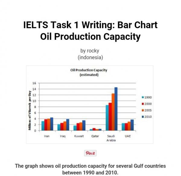 oil production and control essay Oil and gas production handbook  control and safety  bottlenecks and low prices at the production site soon, oil had replaced most other fuels for motorized.